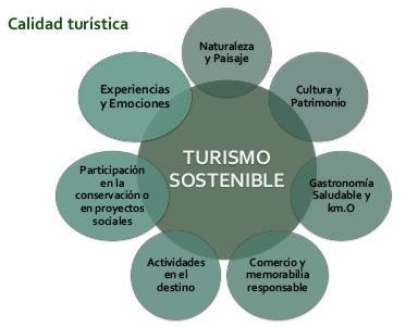 Turismo sostenible estartit torroella de montgrí